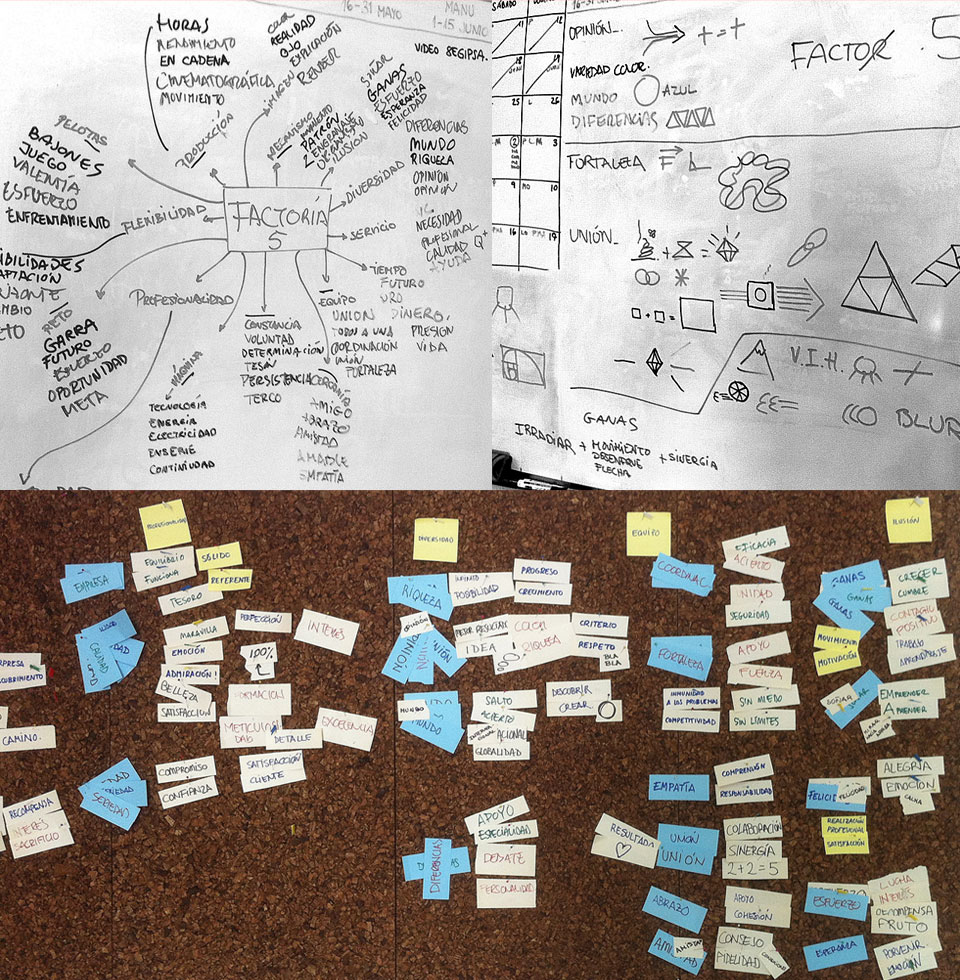 Brainwriting realizados con el equipo de Factoría5