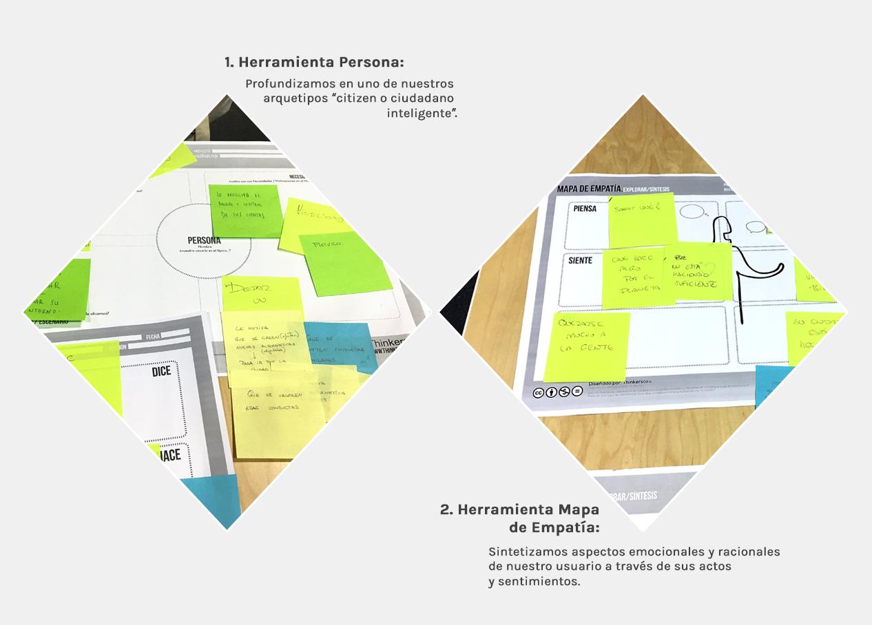 proceso-exploracion-sintesis-ecofun1